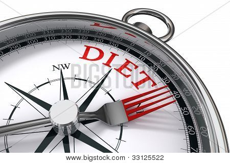 Diet The Way Indicated By Concept Compass