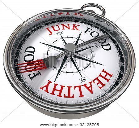 Healthy Versus Junk Food Concept Compass