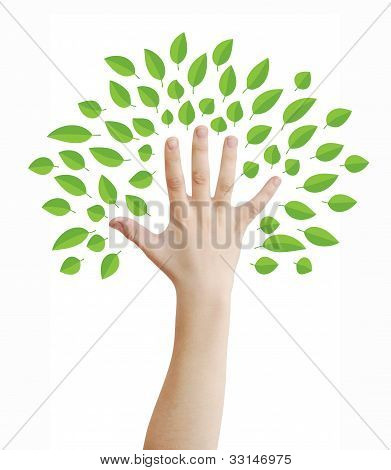Hand as a tree