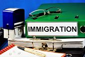 Immigration --the Entry Of The Population From One Country To Another For Temporary Or Permanent Res poster