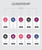 Leadership Infographic 10 Steps Ui Design.responsibility, Motivation, Communication, Teamwork Simple poster