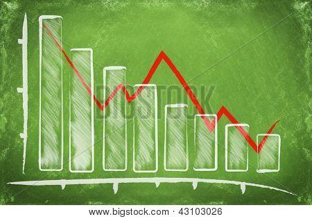 Gráfico de barras em declínio desenhado num quadro negro verde