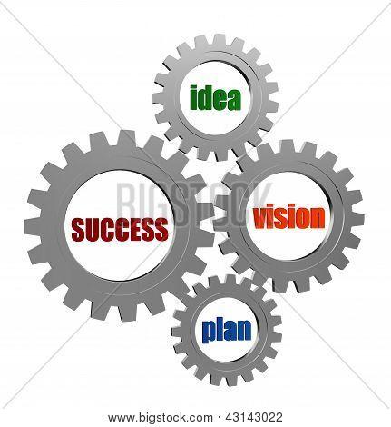 Success, Idea, Vision, Plan In Silver Grey Gearwheels