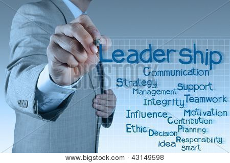 Businessman Writing Leadership Skill Diagram
