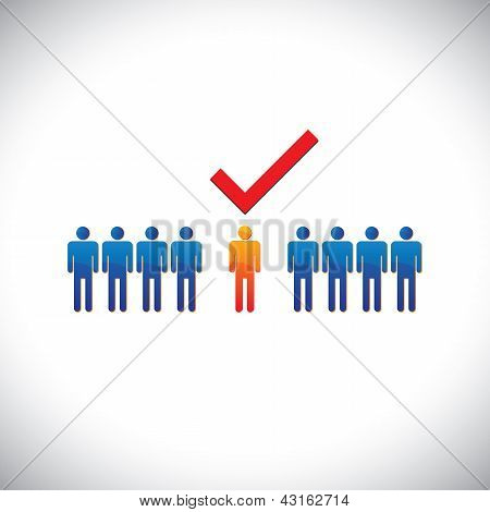 Illustration- Selecting(hiring) Right Employee, Worker, Candidate. The Graphical Illustration Shows