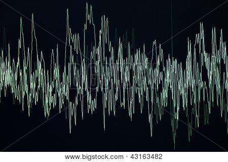 Noise signal waveform on the oscilloscope