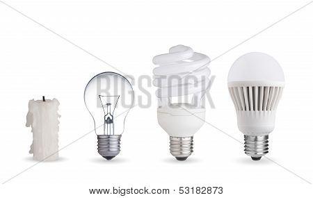 diferentes formas de iluminación