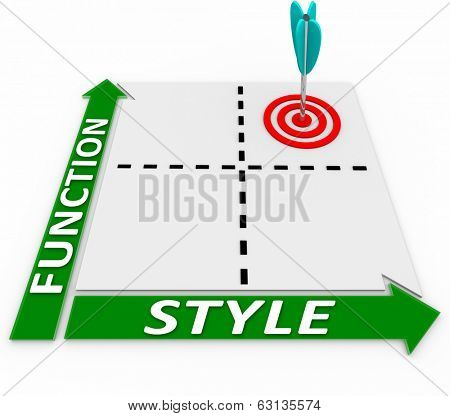 Style Vs Function Words Matrix Highest Form Design Practical Utility