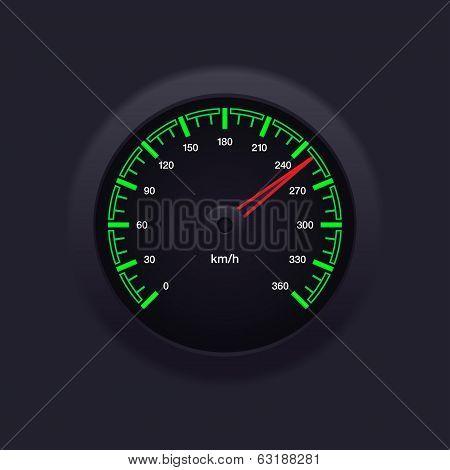 Speedometer Green