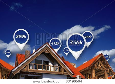 Real Estate Market Prices
