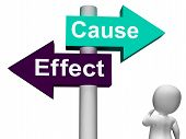 picture of reaction  - Cause Effect Signpost Meaning Consequence Action Or Reaction - JPG