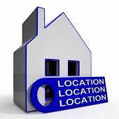 Location Location Location House Means Perfect Area And Home