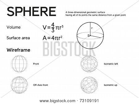 Math Poster For Sphere