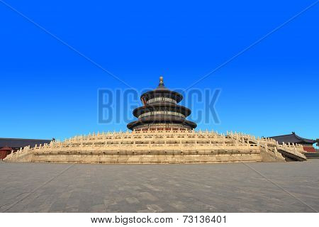 The Temple Of Heaven In Beijing Qiniandian