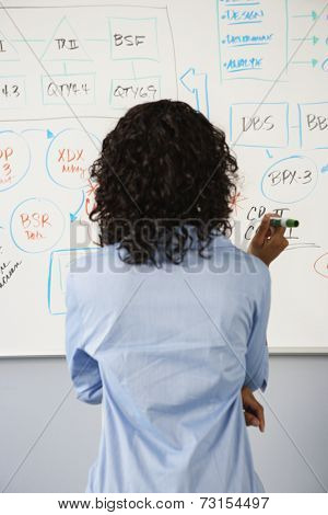 African businesswoman looking at whiteboard