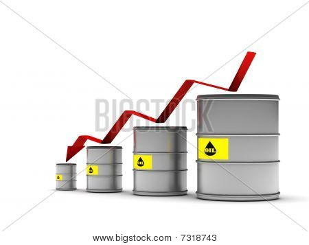 Lower Oil Prices