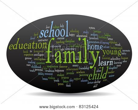 Concept or conceptual 3D oval or ellipse education abstract word cloud on white background
