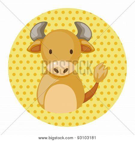 Chinese Zodiac Ox Theme Elements