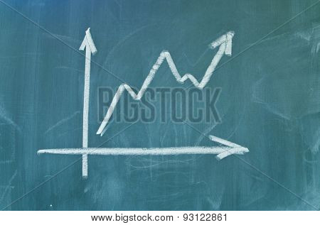 Success graph on green chalkboard
