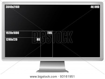 Monitor Resolution Size