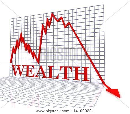 Wealth Graph Negative Shows Downturn Fall And Graphic 3D Rendering