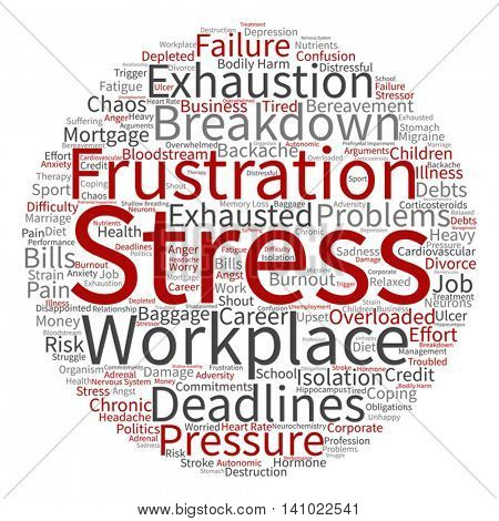 Vector concept conceptual mental stress at workplace or job abstract round word cloud isolated on background