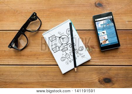 mass media, business, planning and technology concept - close up of scheme drawing in notepad with pencil, with world news on smartphone and eyeglasses on wooden table