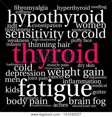 Thyroid word cloud on a black background.