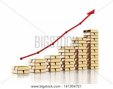 Red arrow above gold ingots. Rising gold prices concept. 3D illustration.