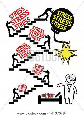 Stress makes you sick. Stressful job leads to burnout and requires medical care