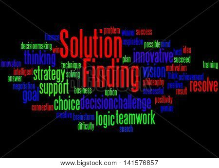 Solution Finding, Word Cloud Concept 7