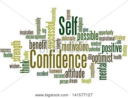 Self Confidence, Word Cloud Concept 3