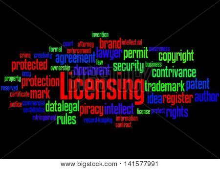 Licensing, Word Cloud Concept 6