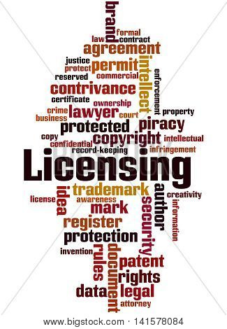 Licensing, Word Cloud Concept 2