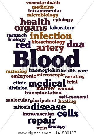 Blood, Word Cloud Concept 3