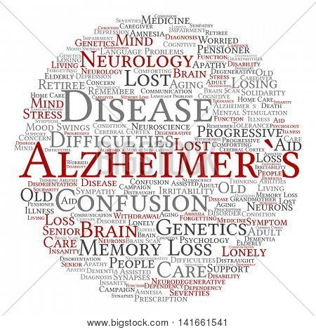 Concept conceptual Alzheimer`s disease symptoms abstract round word cloud isolated on background