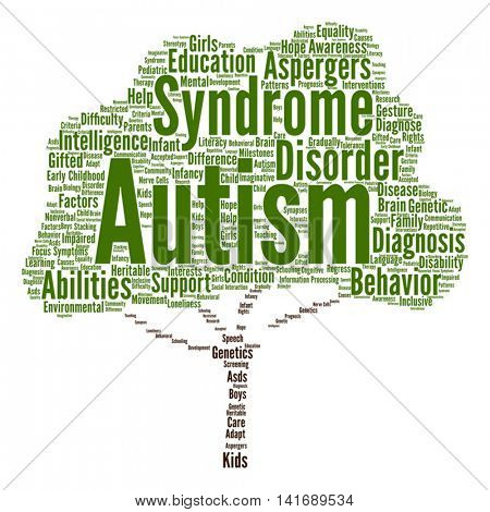 Vector concept conceptual childhood autism syndrome symptoms or disorder abstract tree word cloud isolated on background