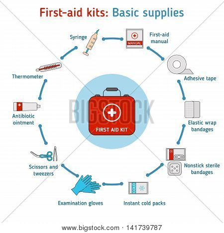 First aid kit concept. First aid kit box with medical equipment and medications for emergency. First aid kit infographic.
