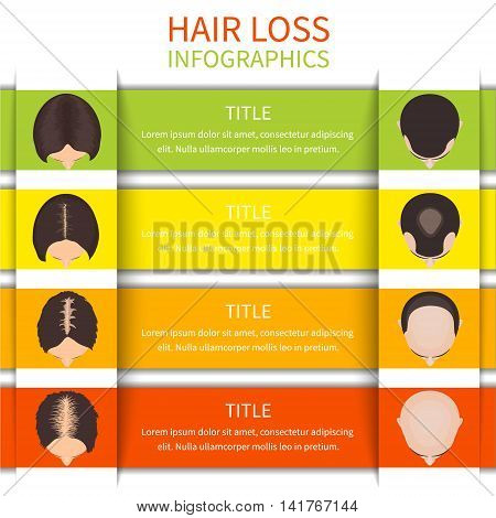 Female and male pattern hair loss set. Hair loss infographic design template. Hair care concept. Hair loss clinic concept design. Vector illustration.