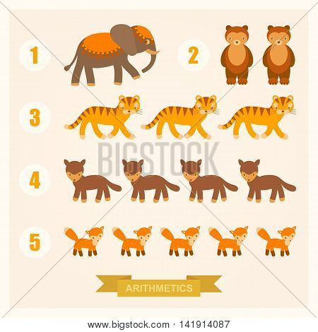vector arithmetic illustrations for children with images of an elephant, bear, tiger, dog and fox