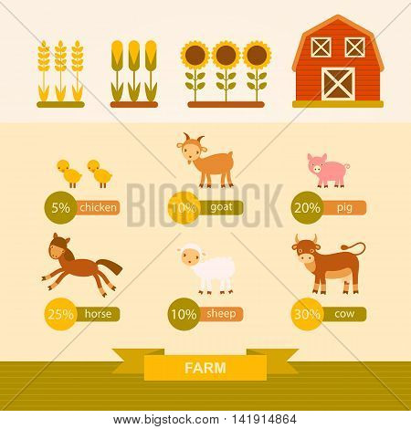 vector set of cartoon farm illustrations with animals