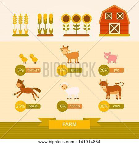 vector set of cartoon farm illustrations with animals