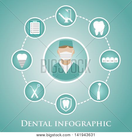 Dental Template For Infographic