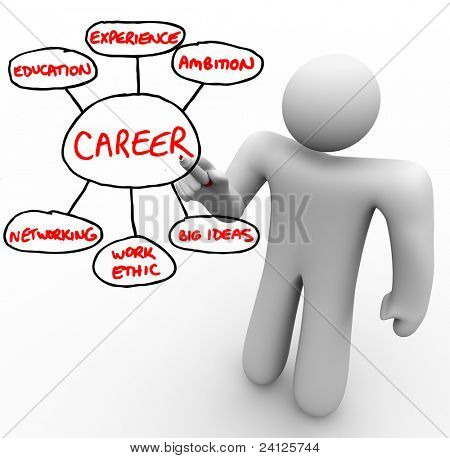 A man writes on a board with a red marker, outlining the building blocks and foundation for a successful career - education, experience, ambition, networking, work ethic and big ideas