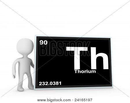 thorium panel