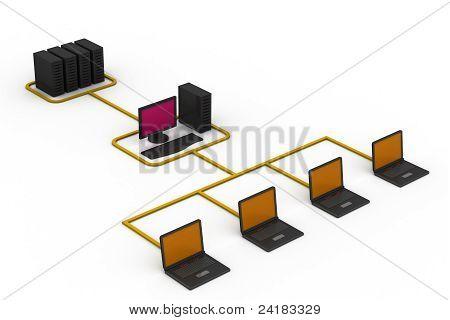 Computer-Netzwerk