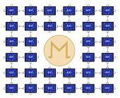 Block Chain Technology Of Monero With Chain Between Blocks On White Background ,block Chain Design C poster