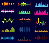 Music Equalizer, Audio Analog Waves, Studio Sound Frequency, Music Player Waveform, Sound Spectrum S poster