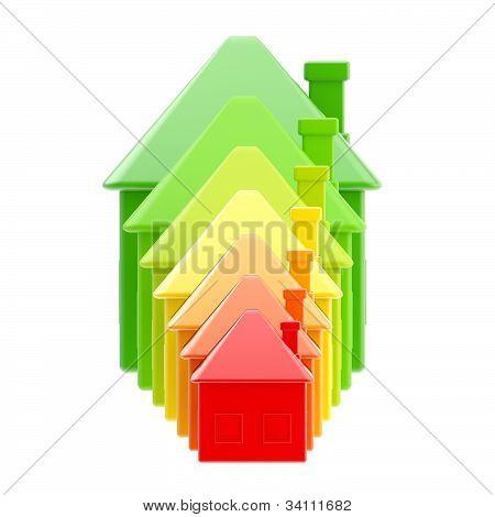 Eficiencia energética como un gráfico de barras de la casa