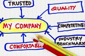 picture of benchmarking  - My company abstract  - JPG
